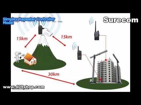 Surecom Product Line-Professional Radio Equipment