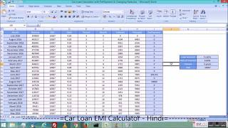 हिन्दी - Car loan EMI Calculator With PrePayment