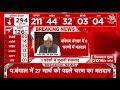 West Bengal Election Date 2021: बंगाल में 8 चरणों में होंगे मतदान, 27 मार्च को पहला चरण