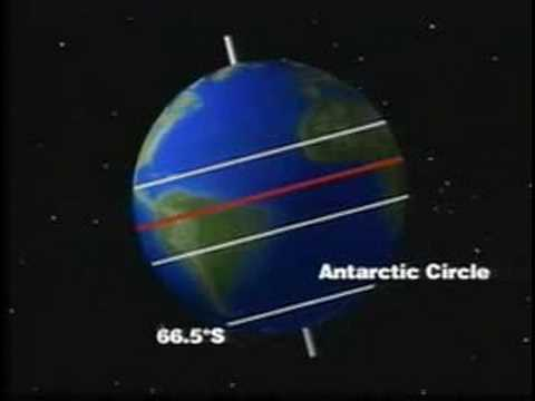 Basics of Geography: Climate