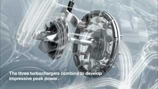 Animation: BMW Tri-Turbo Diesel Engine