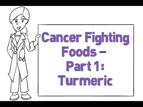 Anti Cancer Foods - Turmeric
