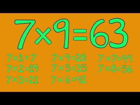 7 Times Table Song  Fun for Students  from Multiplication Jukebox CD  Freddy Shoehorn
