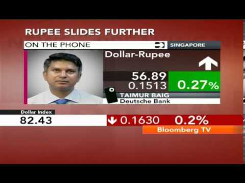 Big Story - Rupee Slump Specific To Rupee-Dollar Equation