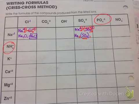 writing formulas criss cross method worksheet answers