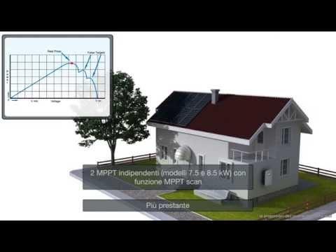 Inverter fotovoltaico ABB; TRIO-5.8/7.5/8.5-TL-OUTD