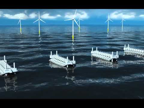 Our vision: offshore energy parks combining wind, wave and solar
