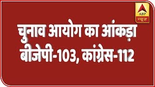 Here's How BJP Can Form Govt In Madhya Pradesh | ABP News