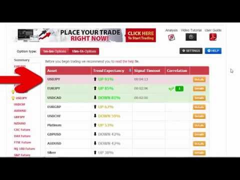 Binary options trading halal or haram