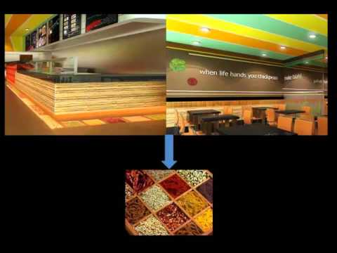 Restaurant Design - Modern Falafel Fast Food Restaurant