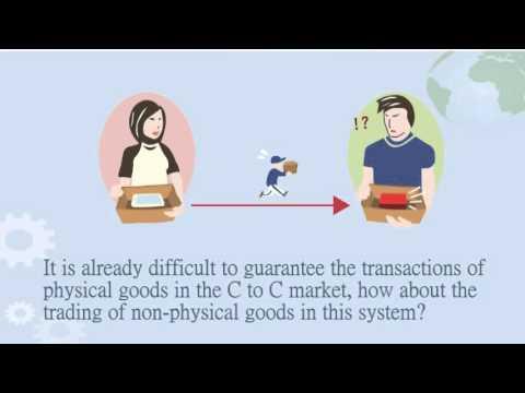 Global Brainpower Trading System (GBTS)中語英文字幕