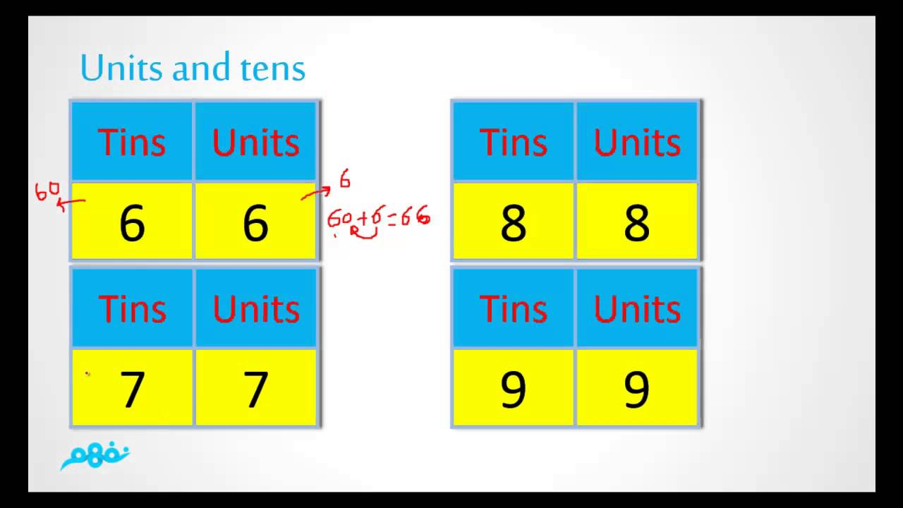 mathematical term e