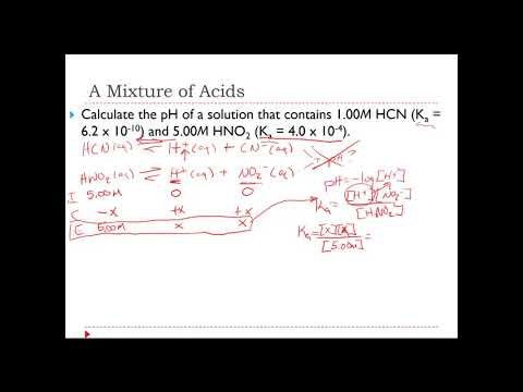Calculating the pH of a Mixture of Acids