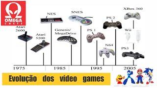 Evolução dos vídeo games - A Evolução dos Consoles
