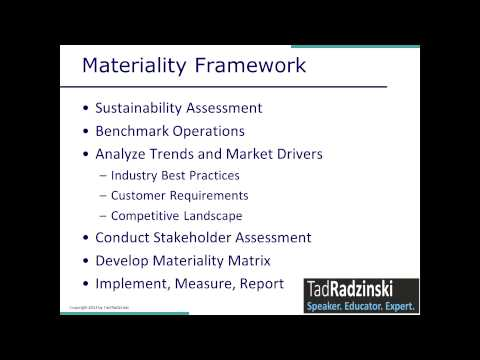 Materiality - Prioritizing Sustainability in Your Strategic Business Plan