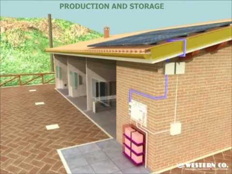 eng - Leonardo System: PV inverter with batteries' storage