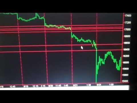 Today Stock Market