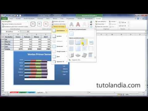 Excel 2010 Basico 53 Edicin de Grficos.