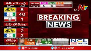 YCP Leads with 43 Seats, TDP in 8 Seats | NTV Exclusive