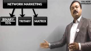 HOW TO CHOOSE WORLD'S NO.1 NETWORK MARKETING COMPANY  | IN HINDI  || BY AMIT GUALTI || PART -1