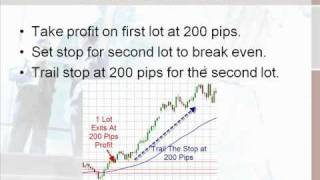 Secret 3 Forex when to buy & when to sell (3/3)