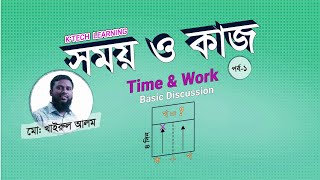 Time & Work Basic Discussion part 1 By Khairul Alam