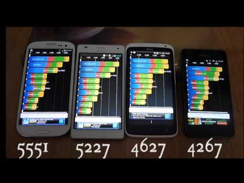GALAXY S3 vs HTC ONE X vs LG OPTIMUS 4X HD vs GALAXY S2 - Benchmark Comparison