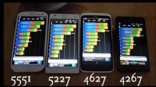 GALAXY S3 vs HTC ONE X vs LG OPTIMUS 4X HD vs GALAXY S2 - Benchmark Comparison