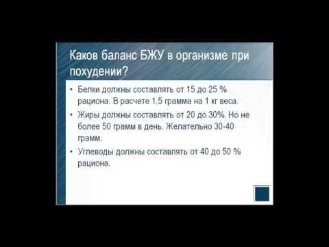 Что такое баланс БЖУ?  http://okaybeauty.ru/