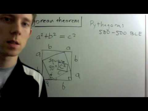 a quick geometric proof of the pythagorean theorem