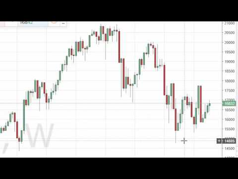 Nikkei Index forecast for the week of May 30 2016, Technical Analysis