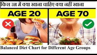 किस उम्र में क्या खाना चाहिए क्या नहीं खाना चाहिए| Balanced diet chart for different age groups|