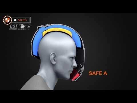 【SOL HELMETS】SF-3 全罩式安全帽 震撼登場