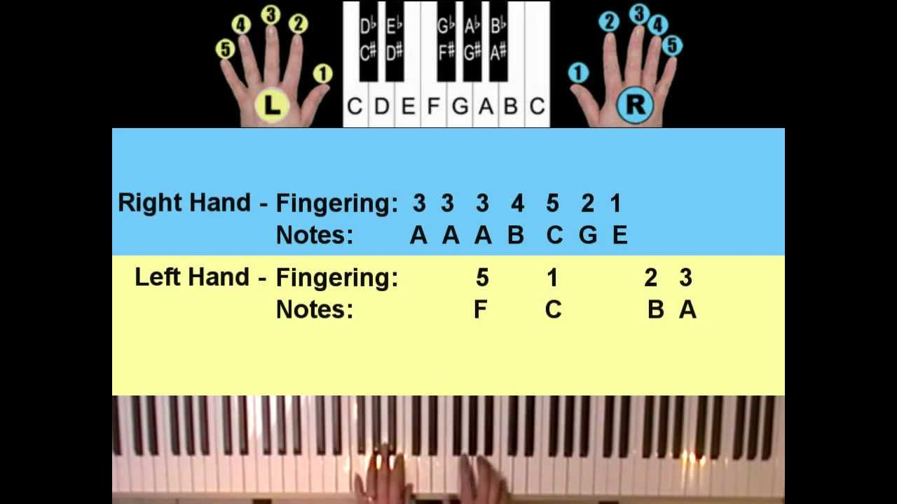 Free Beginner Piano Songs With Letters