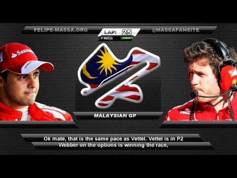 Felipe Massa and Rob Smedley team radio, Malaysia 2013