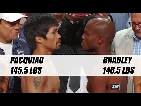 WEIGH IN: Pacquiao vs Bradley III HBO Boxing UNBOXING + review