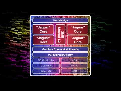 AMD 2013 Mobility APU Architecture Overview