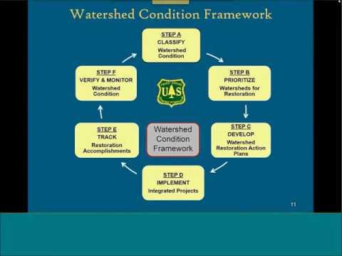 Hydrography Webinar Series - Session 5