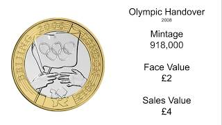 What's My £2 Coin Worth January 2019