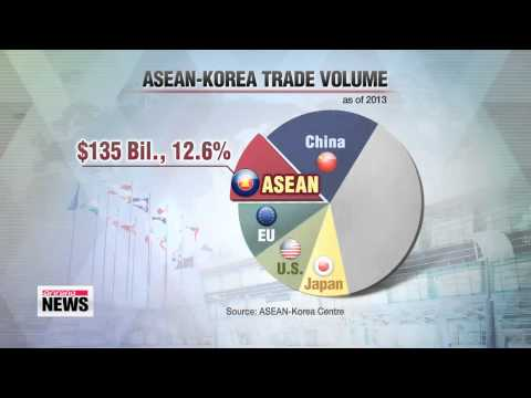 President Park calls for liberalization of Korea-ASEAN FTA   한아세안 CEO 서밋