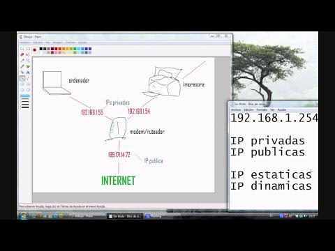 ¿Que es una direccion IP?