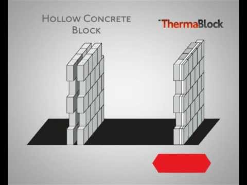 Building insulation materials Insulated block construction