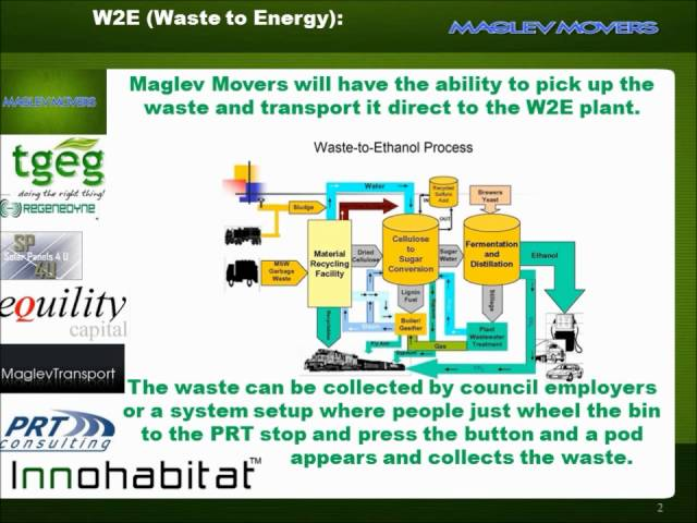 Maglev Movers W2E Pod bin.wmv