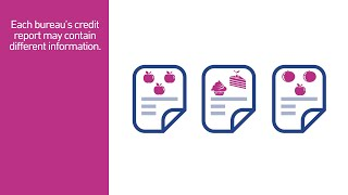 What Do Lenders See When They Check My Credit? | Experian Credit 101 Express