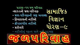 Drainage Syatem જળપરિવાહ GSEB Social Science std.9 Ch.15 @Vasant Teraiya