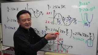 FCS数学教室/三角関数/グラフ超特急【後】