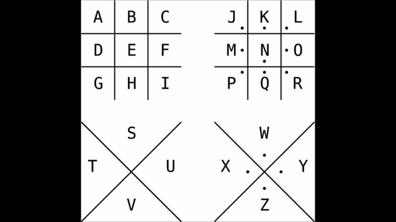 The Pigpen Cipher