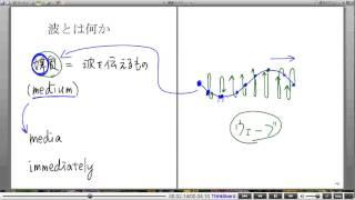 高校物理解説講義:「波の基本」講義3
