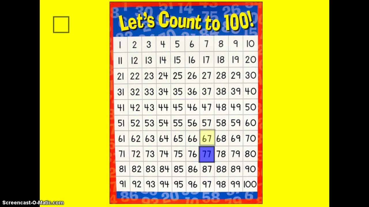 10 more 10 less worksheet tes
