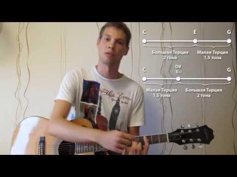 Обучение нотам на акустической гитаре: всего 4 урока